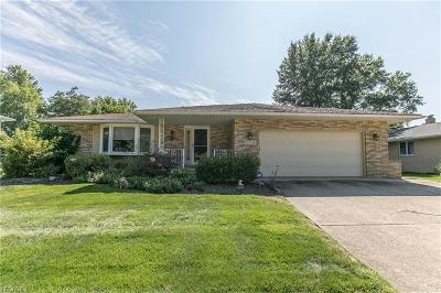 Seven Hills OH Single Family Home Pending: $199,900