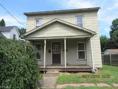 Single Family Home For Sale: 1112 Cleveland St