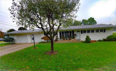 Muskingum County, Morgan County, Perry County, Guernsey County Single Family Home For Sale: 39 Poplar Dr
