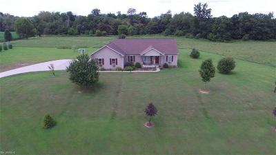 Single Family Home Pending: 4568 Henderson School Rd