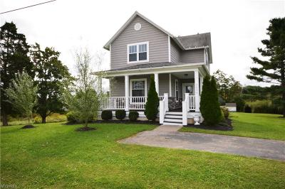 Madison Single Family Home For Sale: 5250 River Rd