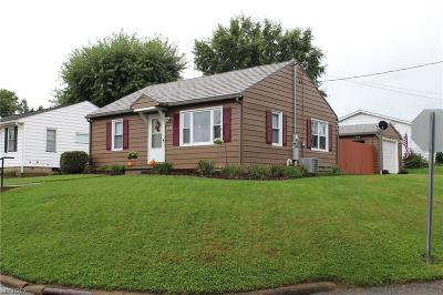 Single Family Home For Sale: 1533 North 13th St