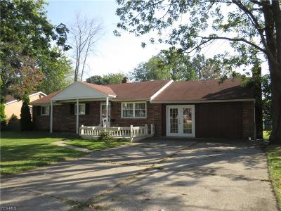 Mentor-On-The-Lake Single Family Home For Sale: 7574 Miami Rd