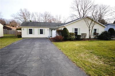 Madison Single Family Home For Sale: 6222 Kirkwall St