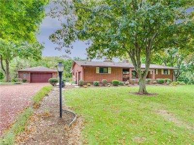 Single Family Home For Sale: 2397 Hoffman Rd