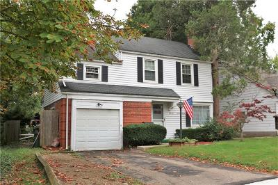 Single Family Home For Sale: 2036 24th St