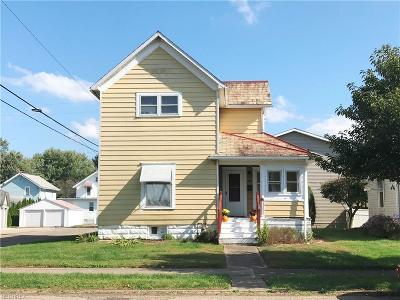 Single Family Home For Sale: 323 6th St Northwest
