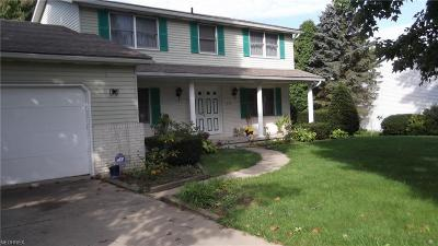 Single Family Home For Sale: 1079 Federal Ave