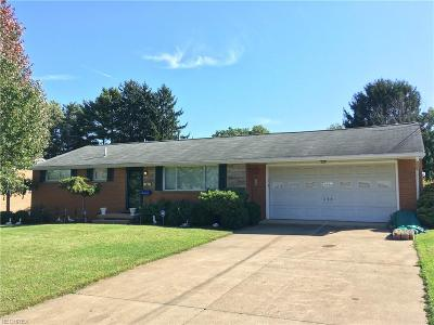 Single Family Home For Sale: 228 Florence Ave