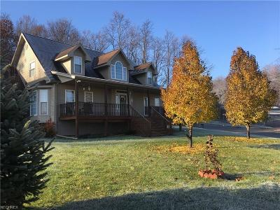 Zanesville Single Family Home For Sale: 1580 State St