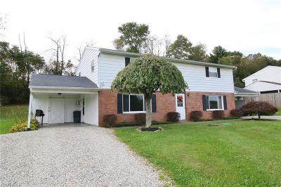 Muskingum County Multi Family Home For Sale: 3595 Gorsuch Rd
