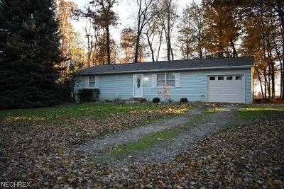 Single Family Home For Sale: 7645 Gail Ave