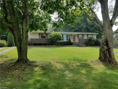 Single Family Home For Sale: 1806 Buckeye St Northwest