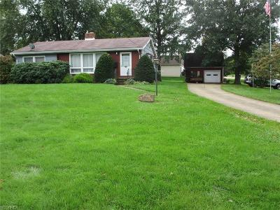 Single Family Home For Sale: 1690 Charl Ann Dr