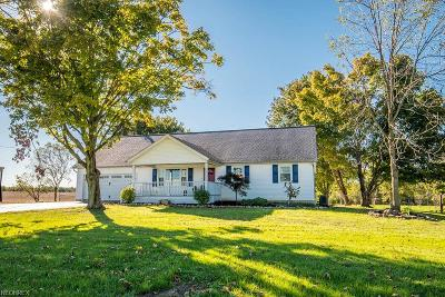 Single Family Home For Sale: 1151 Twelfth St