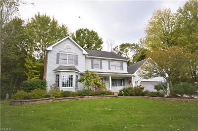 Perry Single Family Home For Sale: 5080 Turnbury Dr
