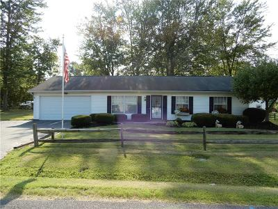 Madison Single Family Home For Sale: 1184 Cloverleigh Dr