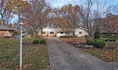 Independence Single Family Home For Sale: 8417 Dalepoint Rd