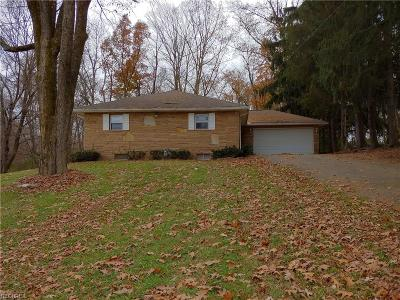 Muskingum County Single Family Home For Sale: 1750 Nob Hill