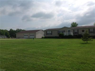 Single Family Home For Sale: 10435 Bandy Rd
