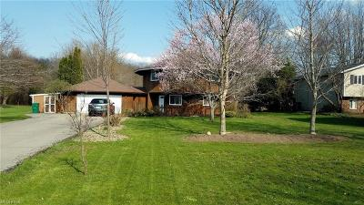 Madison Single Family Home For Sale: 2799 Townline Rd