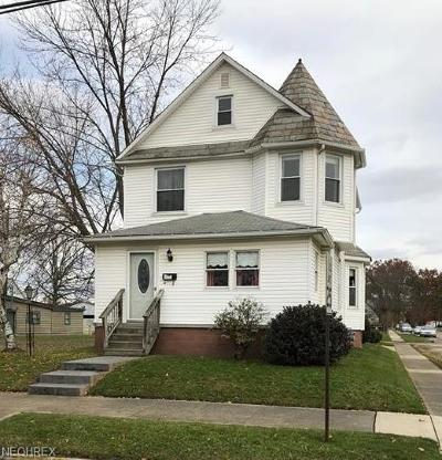 Single Family Home For Sale: 249 South 15th St