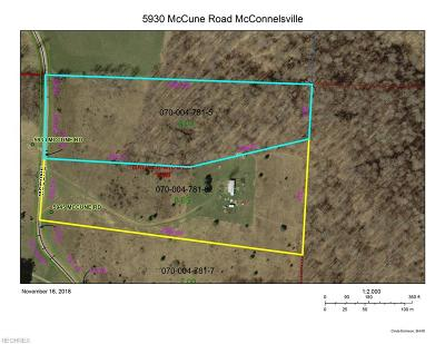 Morgan County Residential Lots & Land For Sale: 5930 North McCune Rd Northwest
