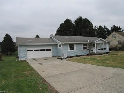 Single Family Home For Sale: 1350 Richey Rd