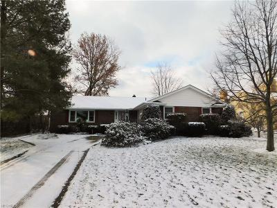 Brunswick Single Family Home For Sale: 4084 Magnolia Dr