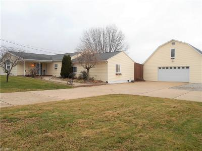 Little Hocking Single Family Home For Sale: 4370 School House Rd