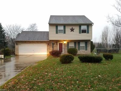 Madison Single Family Home For Sale: 3192 Bates Rd