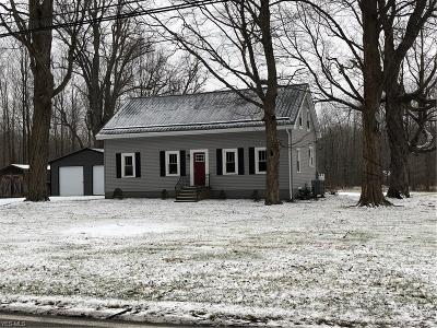 Madison Single Family Home For Sale: 1777 Dock Rd