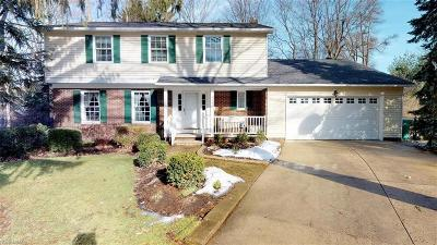 Single Family Home Contingent: 8251 Winthrop Ct