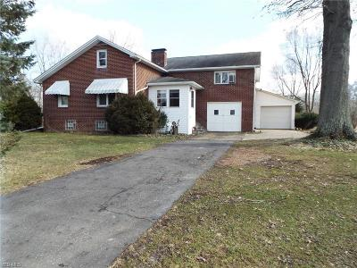 Single Family Home For Sale: 1275 South Twenty First