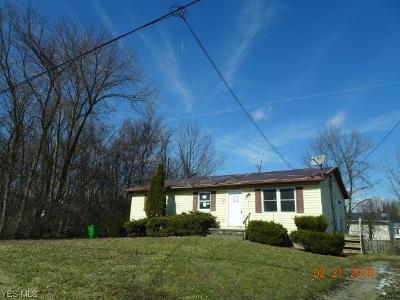 Twinsburg Single Family Home Contingent: 1961 Stanford Rd