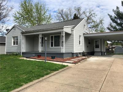 Vienna Single Family Home For Sale: 909 18th Street