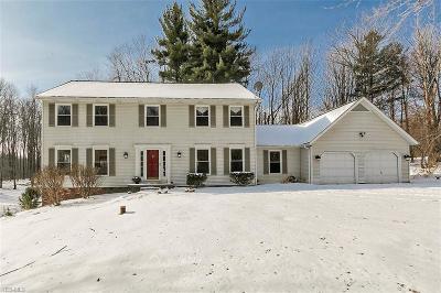Single Family Home For Sale: 829 Sun Ridge