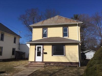 Single Family Home Active Under Contract: 235 North Avenue