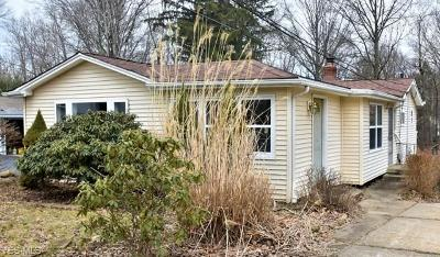 Single Family Home For Sale: 4601 Liberty Rd
