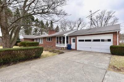 Boardman OH Single Family Home For Sale: $172,500
