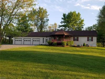 Guernsey County Single Family Home For Sale: 57624 North Star Road