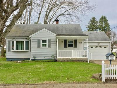 Single Family Home For Sale: 732 McDaniel Ave