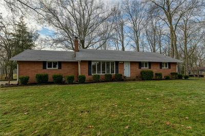 Kent Single Family Home Contingent: 1780 Elm Dr