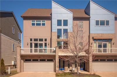 Condo/Townhouse Active Under Contract: 2299 City View Drive