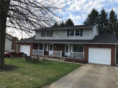 Stark County Multi Family Home For Sale: 7762 Heatherview St Northwest