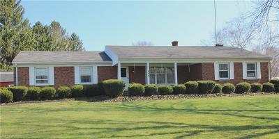 Madison Single Family Home Active Under Contract: 880 Meadowood Boulevard