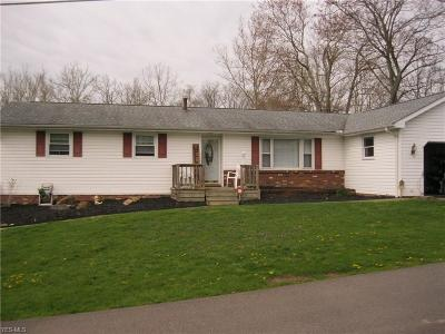 Muskingum County Single Family Home For Sale: 3149 Broadvue Circle