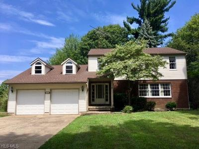 Madison Single Family Home Active Under Contract: 800 W Main Street
