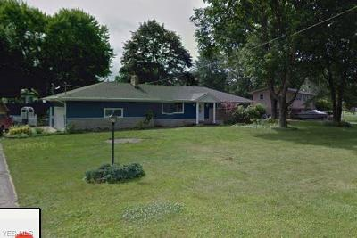 Single Family Home For Sale: 1713 Old Forge Rd