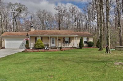 Thompson Single Family Home Active Under Contract: 5959 Dewey Road